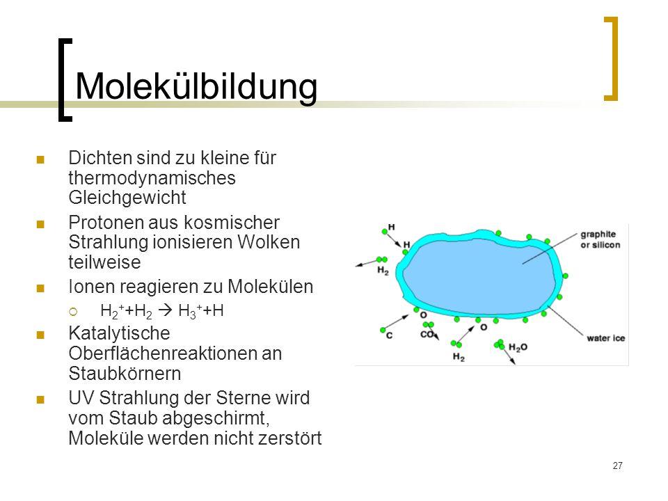 27 Molekülbildung Dichten sind zu kleine für thermodynamisches Gleichgewicht Protonen aus kosmischer Strahlung ionisieren Wolken teilweise Ionen reagi