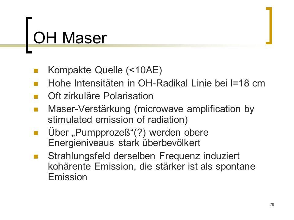 28 OH Maser Kompakte Quelle (<10AE) Hohe Intensitäten in OH-Radikal Linie bei l=18 cm Oft zirkuläre Polarisation Maser-Verstärkung (microwave amplific