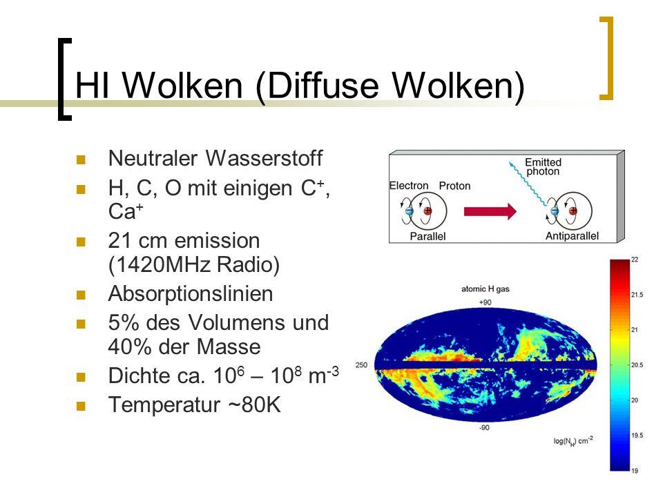 29 HI Wolken (Diffuse Wolken) Neutraler Wasserstoff H, C, O mit einigen C +, Ca + 21 cm emission (1420MHz Radio) Absorptionslinien 5% des Volumens und