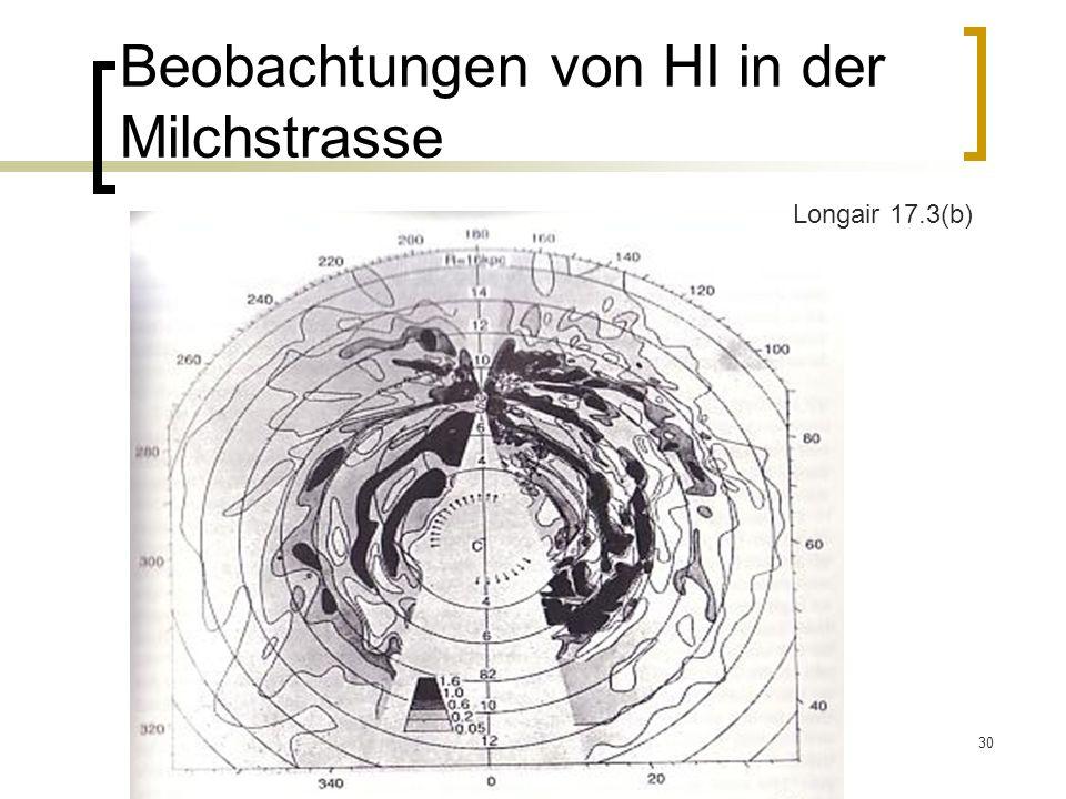 30 Beobachtungen von HI in der Milchstrasse Longair 17.3(b)