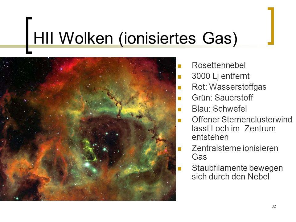 32 HII Wolken (ionisiertes Gas) Rosettennebel 3000 Lj entfernt Rot: Wasserstoffgas Grün: Sauerstoff Blau: Schwefel Offener Sternenclusterwind lässt Lo