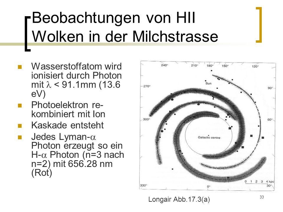 33 Beobachtungen von HII Wolken in der Milchstrasse Wasserstoffatom wird ionisiert durch Photon mit < 91.1mm (13.6 eV) Photoelektron re- kombiniert mi