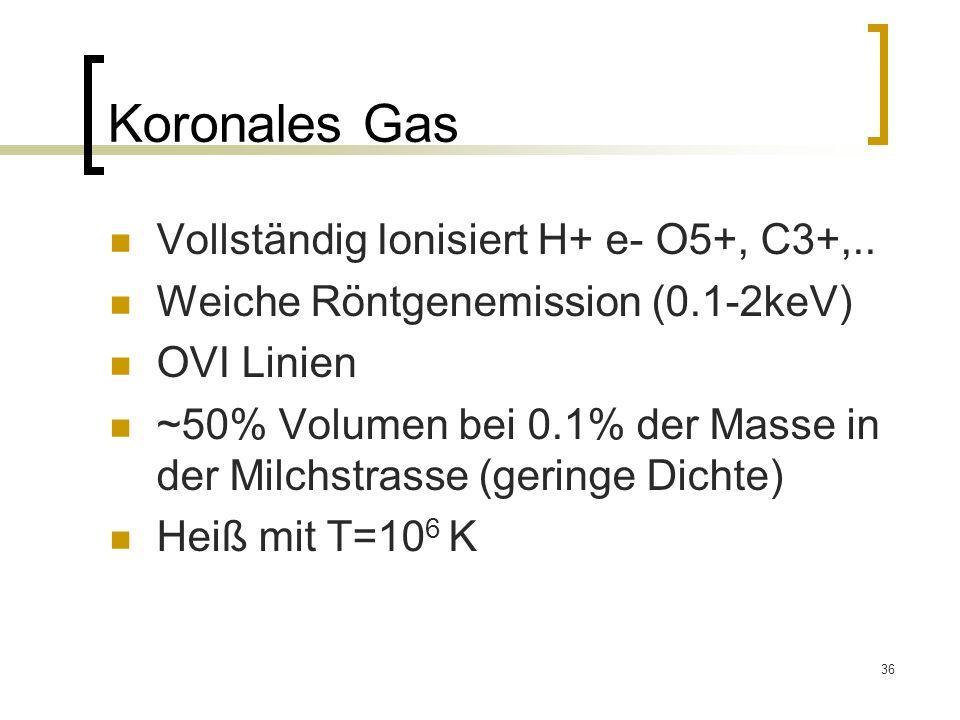 36 Koronales Gas Vollständig Ionisiert H+ e- O5+, C3+,.. Weiche Röntgenemission (0.1-2keV) OVI Linien ~50% Volumen bei 0.1% der Masse in der Milchstra
