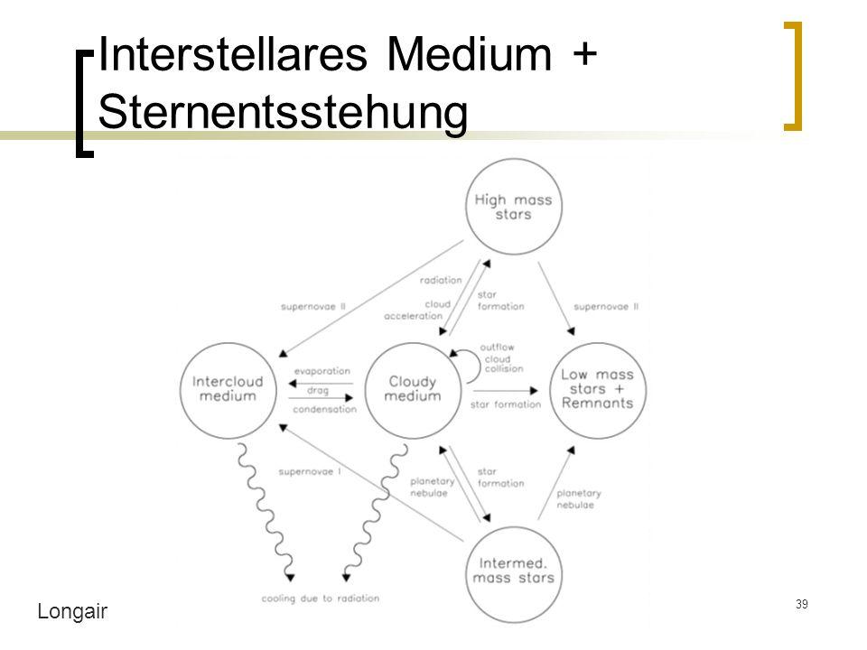 39 Interstellares Medium + Sternentsstehung Longair