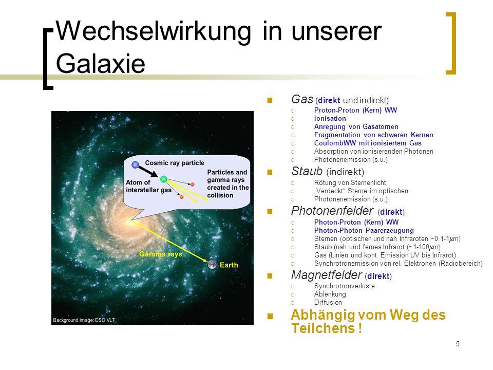 5 Wechselwirkung in unserer Galaxie Gas (direkt und indirekt) Proton-Proton (Kern) WW Ionisation Anregung von Gasatomen Fragmentation von schweren Ker