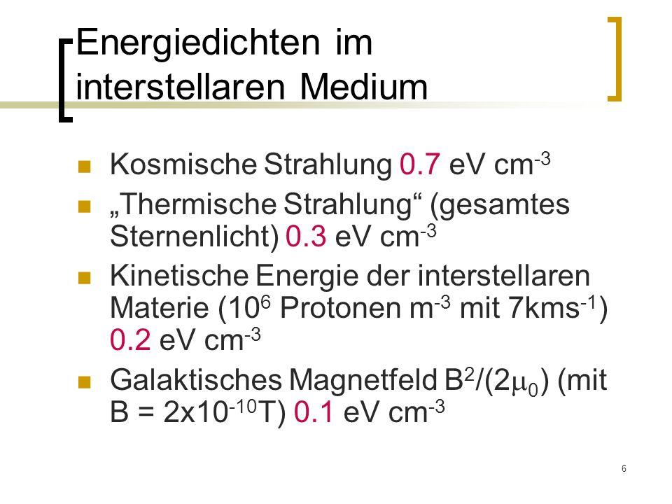 6 Energiedichten im interstellaren Medium Kosmische Strahlung 0.7 eV cm -3 Thermische Strahlung (gesamtes Sternenlicht) 0.3 eV cm -3 Kinetische Energi