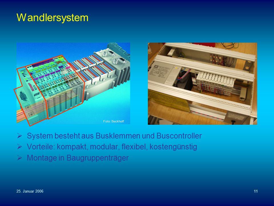 25. Januar 200611 Wandlersystem System besteht aus Busklemmen und Buscontroller Vorteile: kompakt, modular, flexibel, kostengünstig Montage in Baugrup