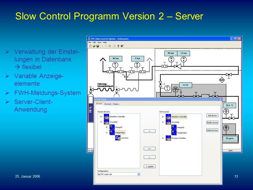25. Januar 200613 Slow Control Programm Version 2 – Server Verwaltung der Einstel- lungen in Datenbank flexibel Variable Anzeige- elemente FWH-Meldung