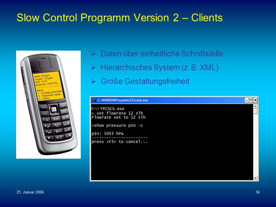 25. Januar 200614 Slow Control Programm Version 2 – Clients Daten über einheitliche Schnittstelle Hierarchisches System (z. B. XML) Große Gestaltungsf