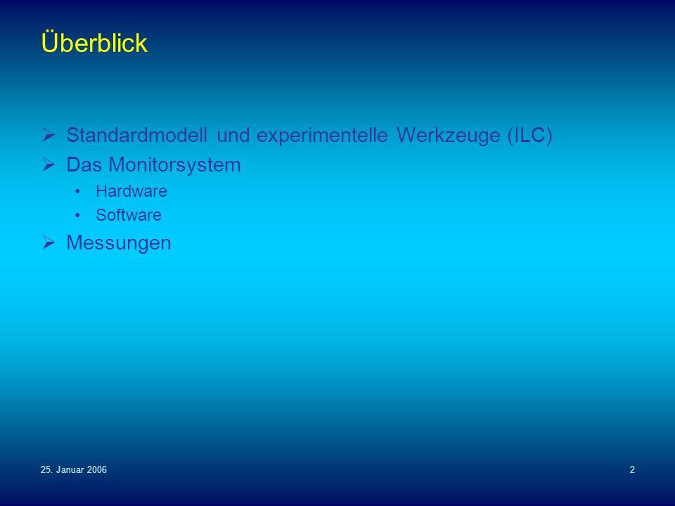 25. Januar 20062 Überblick Standardmodell und experimentelle Werkzeuge (ILC) Das Monitorsystem Hardware Software Messungen