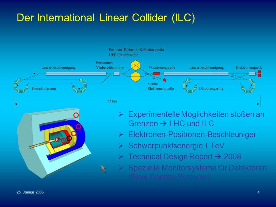 25. Januar 20064 Der International Linear Collider (ILC) Experimentelle Möglichkeiten stoßen an Grenzen LHC und ILC Elektronen-Positronen-Beschleunige