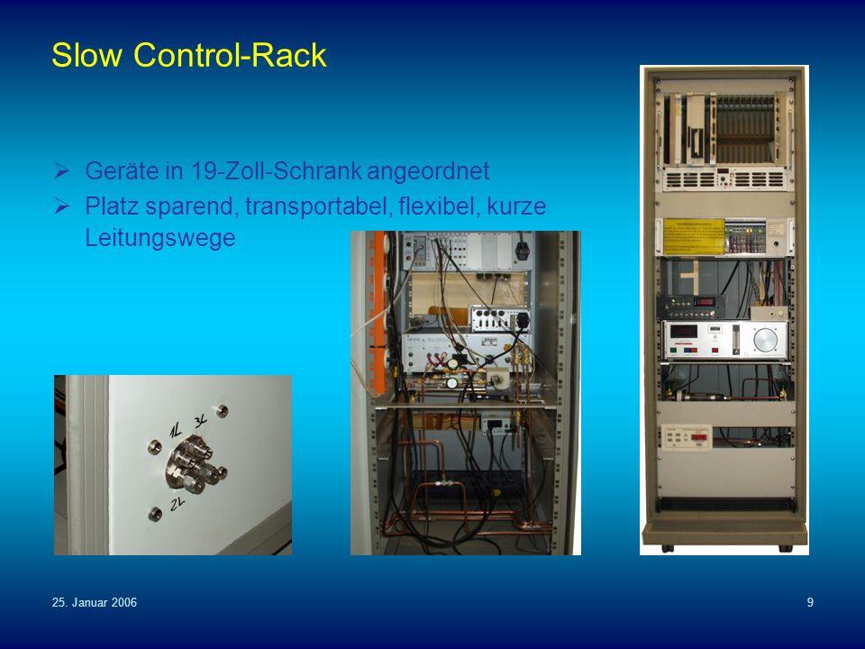 25. Januar 20069 Slow Control-Rack Geräte in 19-Zoll-Schrank angeordnet Platz sparend, transportabel, flexibel, kurze Leitungswege