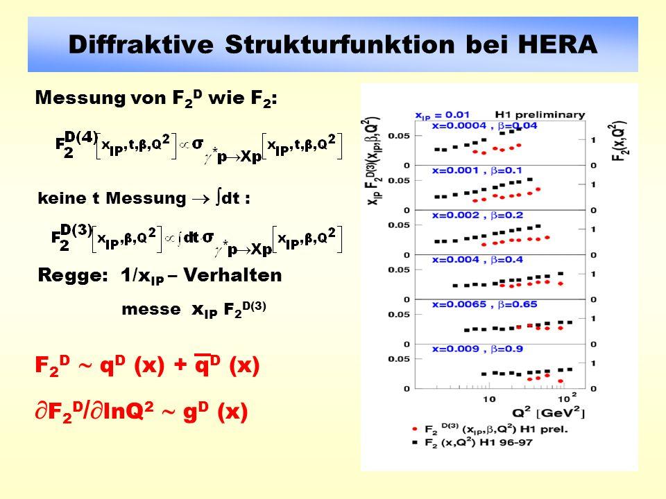 Diffraktive Strukturfunktion bei HERA Messung von F 2 D wie F 2 : keine t Messung dt : Regge: 1/x IP – Verhalten messe x IP F 2 D(3) F 2 D q D (x) + q D (x) F 2 D / lnQ 2 g D (x)