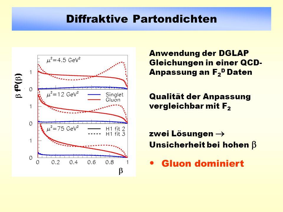 Diffraktive Partondichten Anwendung der DGLAP Gleichungen in einer QCD- Anpassung an F 2 D Daten zwei Lösungen Unsicherheit bei hohen Gluon dominiert f D ( ) Qualität der Anpassung vergleichbar mit F 2