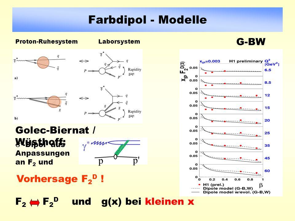 Farbdipol - Modelle Proton-RuhesystemLaborsystem * p p p Golec-Biernat / Wüsthoff: -Dipol aus Anpassungen an F 2 und Vorhersage F 2 D .