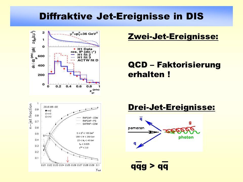 Diffraktive Jet-Ereignisse in DIS Zwei-Jet-Ereignisse: Drei-Jet-Ereignisse: qqg > qq QCD – Faktorisierung erhalten !