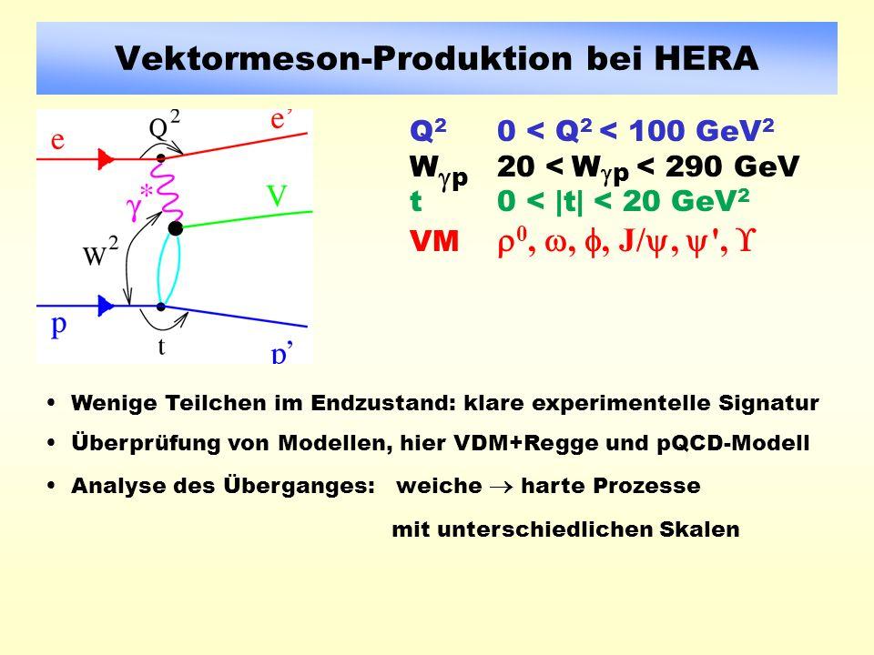 Vektormeson-Produktion bei HERA Q 2 0 < Q 2 < 100 GeV 2 W p 20 < W p < 290 GeV t0 < |t| < 20 GeV 2 VM 0,,, J/, , Wenige Teilchen im Endzustand: klare experimentelle Signatur Überprüfung von Modellen, hier VDM+Regge und pQCD-Modell Analyse des Überganges: weiche harte Prozesse mit unterschiedlichen Skalen