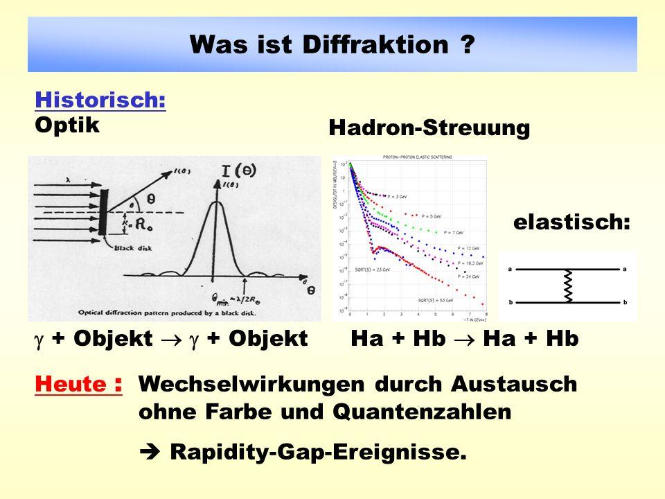 Was ist Diffraktion .