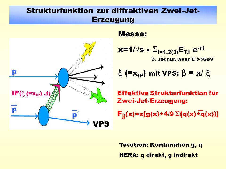 Strukturfunktion zur diffraktiven Zwei-Jet- Erzeugung Messe: x=1/ s i=1,2(3) E T,i e - i 3.