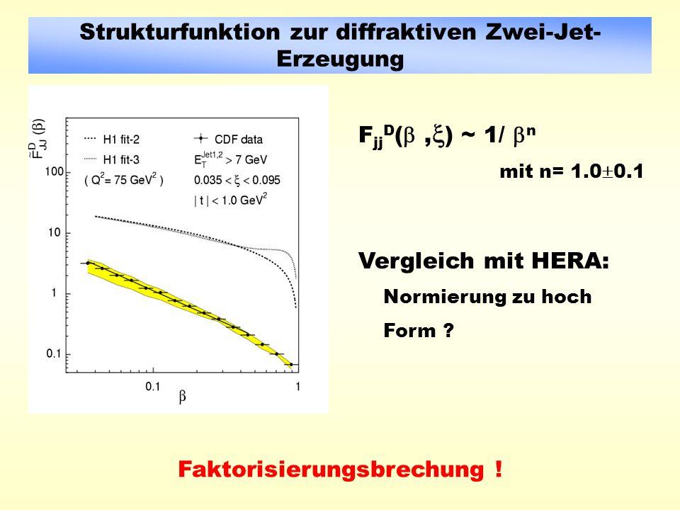 Strukturfunktion zur diffraktiven Zwei-Jet- Erzeugung F jj D (, ) ~ 1/ n mit n= 1.0 0.1 Vergleich mit HERA: Normierung zu hoch Form .