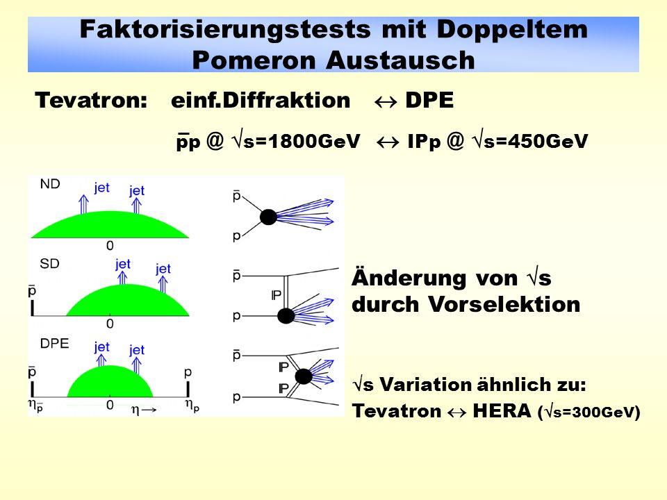 Faktorisierungstests mit Doppeltem Pomeron Austausch Tevatron: einf.Diffraktion DPE pp @ s=1800GeV IPp @ s=450GeV Änderung von s durch Vorselektion s Variation ähnlich zu: Tevatron HERA ( s=300GeV )