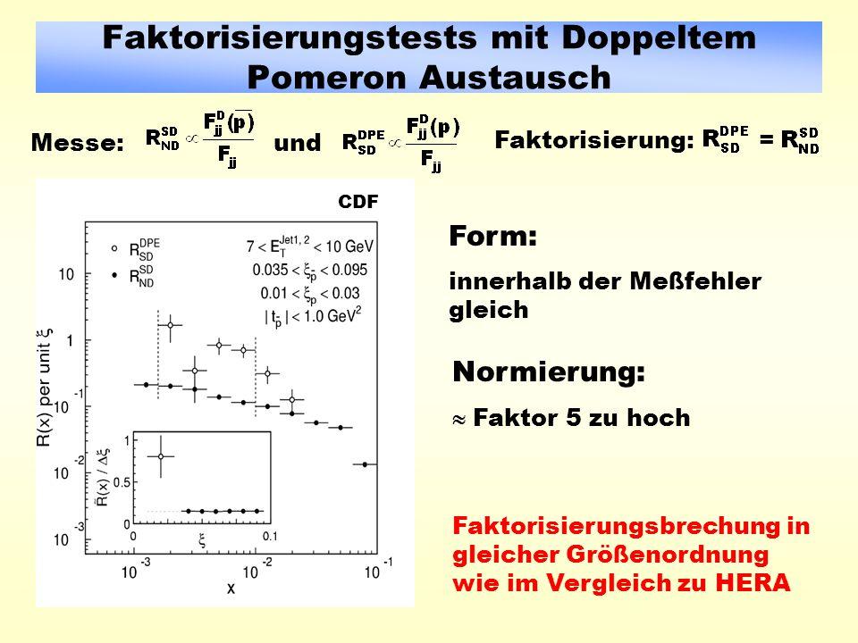Faktorisierungstests mit Doppeltem Pomeron Austausch Form: innerhalb der Meßfehler gleich Normierung: Faktor 5 zu hoch Faktorisierungsbrechung in gleicher Größenordnung wie im Vergleich zu HERA Messe: Faktorisierung: CDF und =