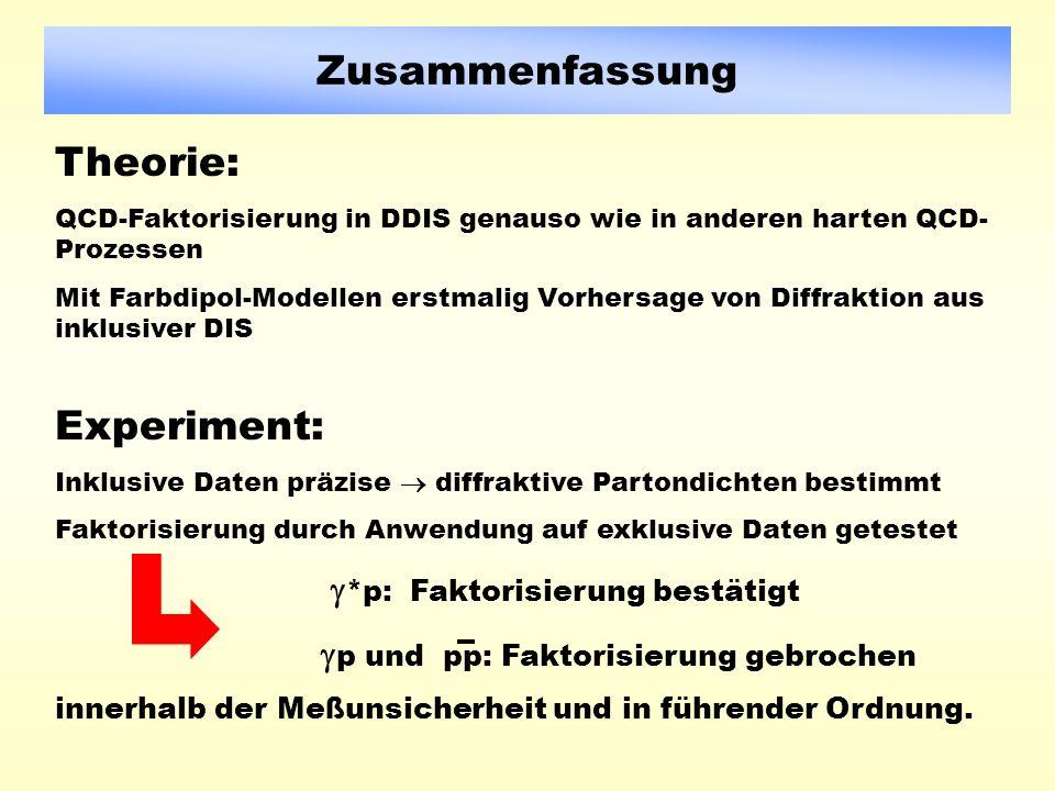Zusammenfassung Theorie: QCD-Faktorisierung in DDIS genauso wie in anderen harten QCD- Prozessen Mit Farbdipol-Modellen erstmalig Vorhersage von Diffraktion aus inklusiver DIS Experiment: Inklusive Daten präzise diffraktive Partondichten bestimmt Faktorisierung durch Anwendung auf exklusive Daten getestet *p: Faktorisierung bestätigt p und pp: Faktorisierung gebrochen innerhalb der Meßunsicherheit und in führender Ordnung.