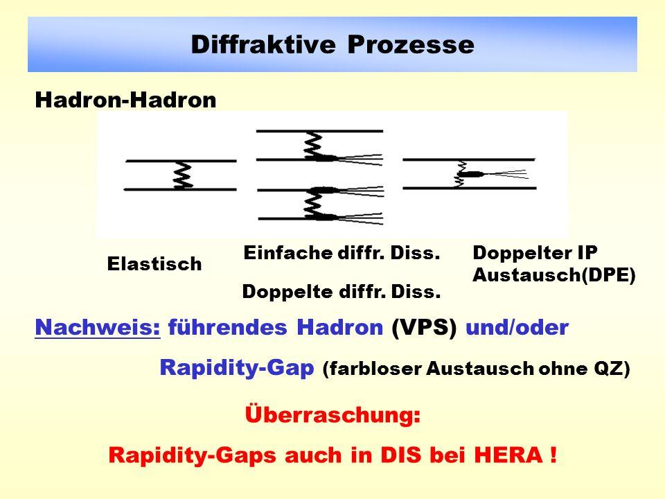 Diffraktive Prozesse Hadron-Hadron Elastisch Doppelte diffr.