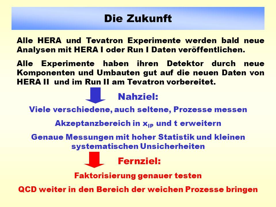 Die Zukunft Alle HERA und Tevatron Experimente werden bald neue Analysen mit HERA I oder Run I Daten veröffentlichen.