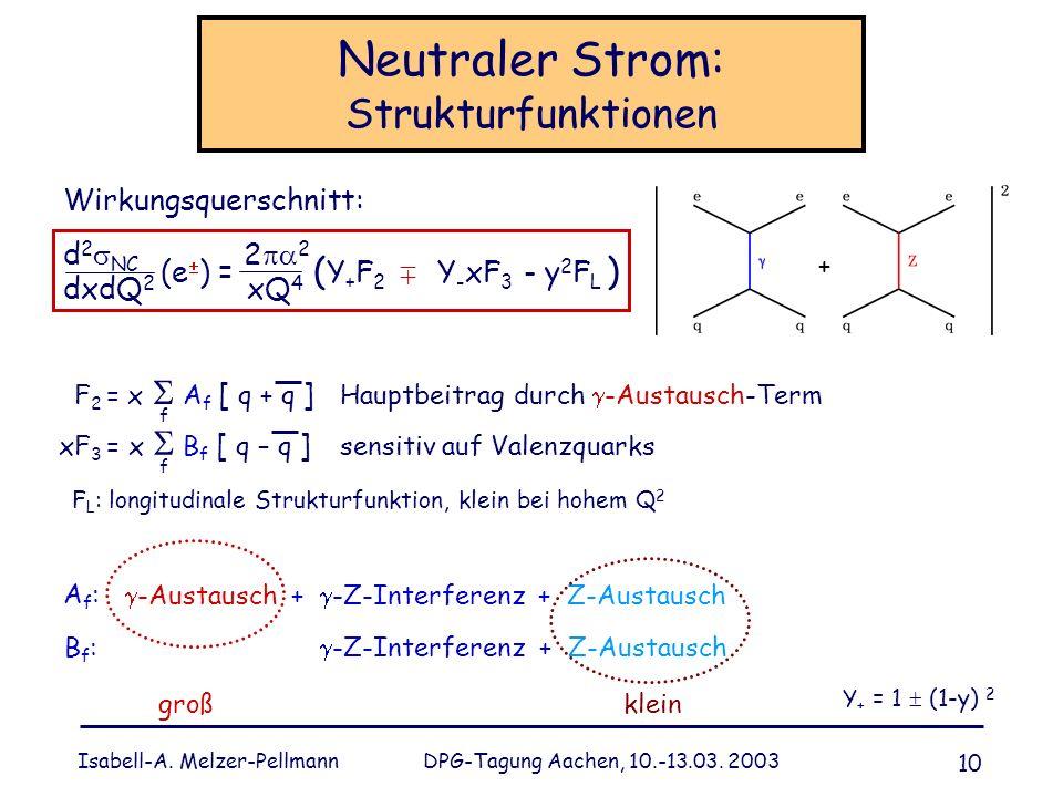 Isabell-A. Melzer-Pellmann DPG-Tagung Aachen, 10.-13.03. 2003 10 Neutraler Strom: Strukturfunktionen Wirkungsquerschnitt: d 2 NC 2 2 dxdQ 2 xQ 4 (e )