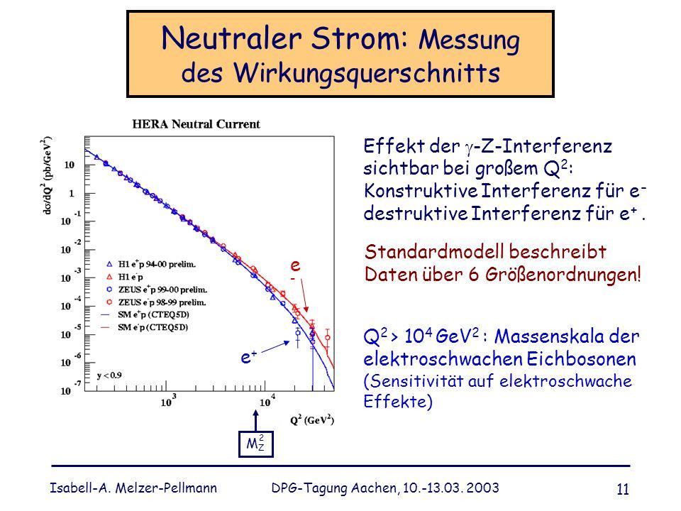 Isabell-A. Melzer-Pellmann DPG-Tagung Aachen, 10.-13.03. 2003 11 Neutraler Strom: Messung des Wirkungsquerschnitts e-e- e+e+ Standardmodell beschreibt