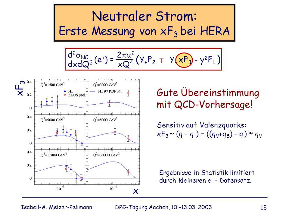 Isabell-A. Melzer-Pellmann DPG-Tagung Aachen, 10.-13.03. 2003 13 Neutraler Strom: Erste Messung von xF 3 bei HERA Gute Übereinstimmung mit QCD-Vorhers