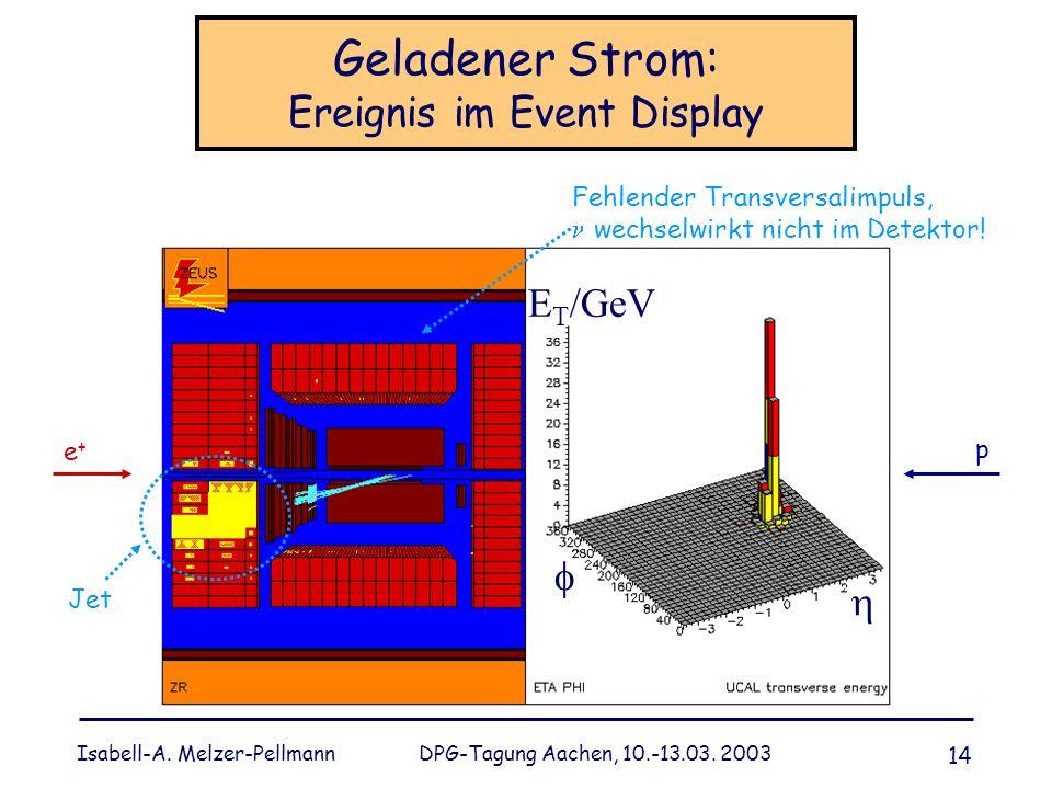 Isabell-A. Melzer-Pellmann DPG-Tagung Aachen, 10.-13.03. 2003 14 Geladener Strom: Ereignis im Event Display Jet Fehlender Transversalimpuls, wechselwi