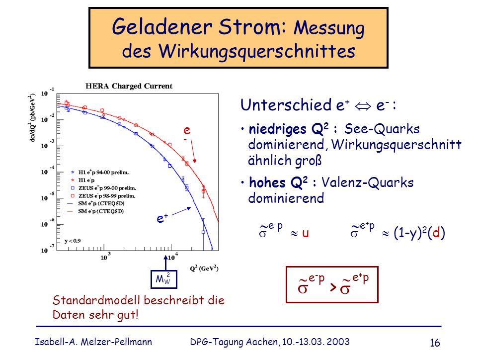 Isabell-A. Melzer-Pellmann DPG-Tagung Aachen, 10.-13.03. 2003 16 Geladener Strom: Messung des Wirkungsquerschnittes e-e- e+e+ Standardmodell beschreib