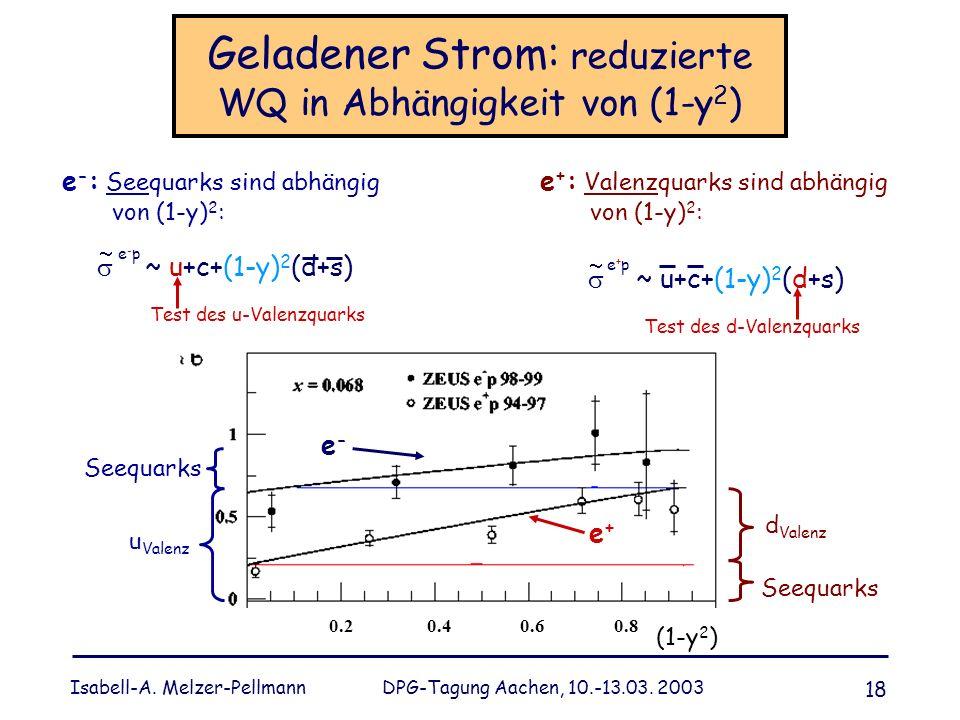 Isabell-A. Melzer-Pellmann DPG-Tagung Aachen, 10.-13.03. 2003 18 Geladener Strom: reduzierte WQ in Abhängigkeit von (1-y 2 ) ~ u+c+(1-y) 2 (d+s) e-pe-