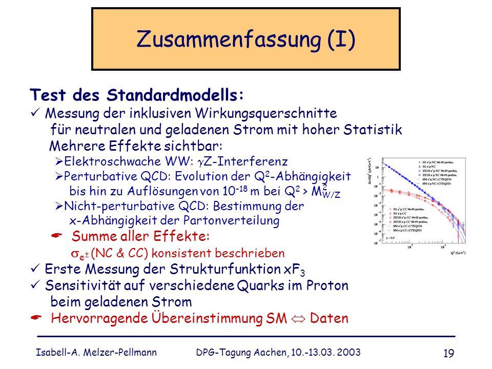 Isabell-A. Melzer-Pellmann DPG-Tagung Aachen, 10.-13.03. 2003 19 Zusammenfassung (I) Test des Standardmodells: Messung der inklusiven Wirkungsquerschn