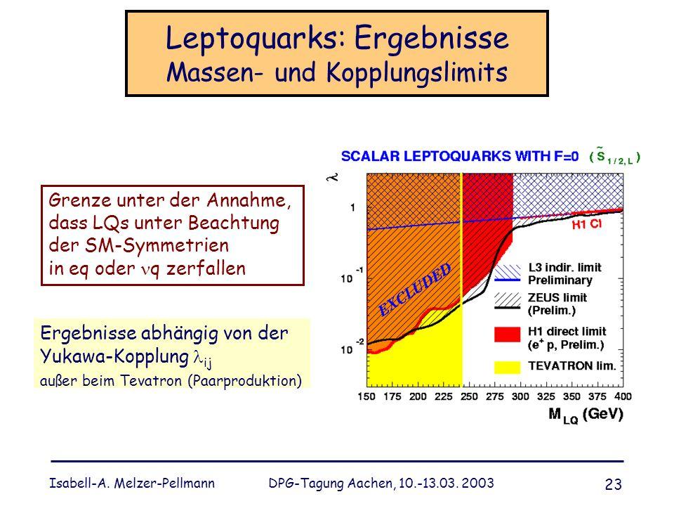 Isabell-A. Melzer-Pellmann DPG-Tagung Aachen, 10.-13.03. 2003 23 Leptoquarks: Ergebnisse Massen- und Kopplungslimits Ergebnisse abhängig von der Yukaw