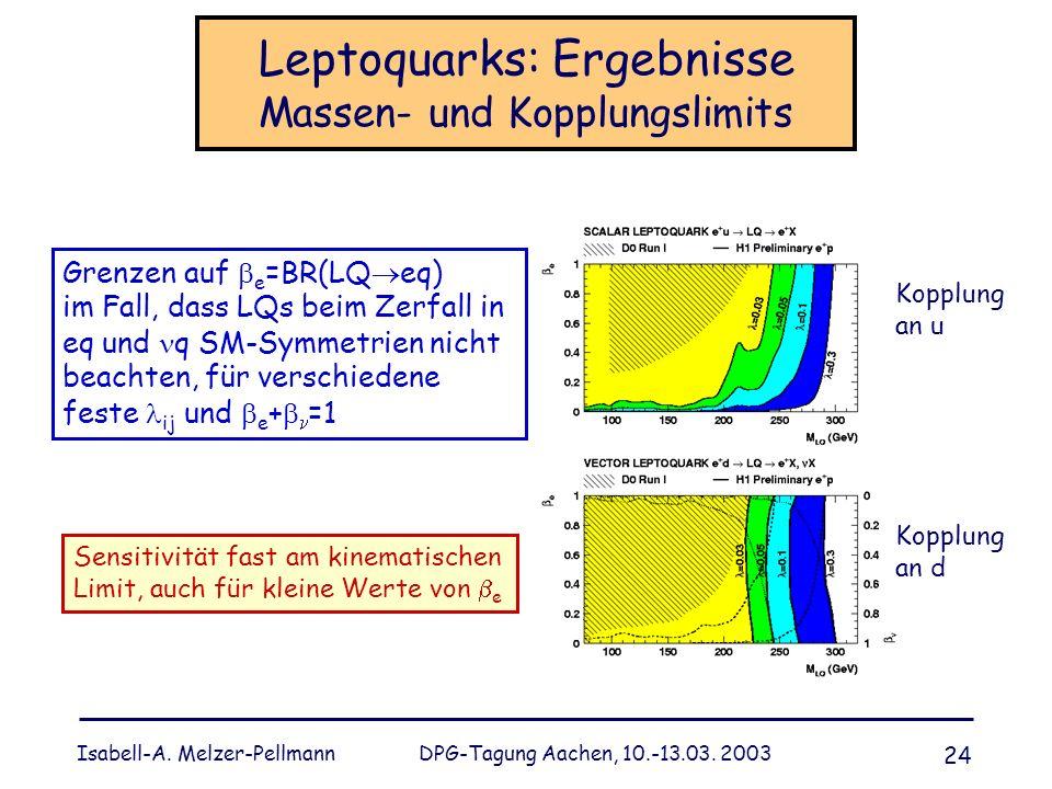 Isabell-A. Melzer-Pellmann DPG-Tagung Aachen, 10.-13.03. 2003 24 Leptoquarks: Ergebnisse Massen- und Kopplungslimits Grenzen auf e =BR(LQ eq) im Fall,