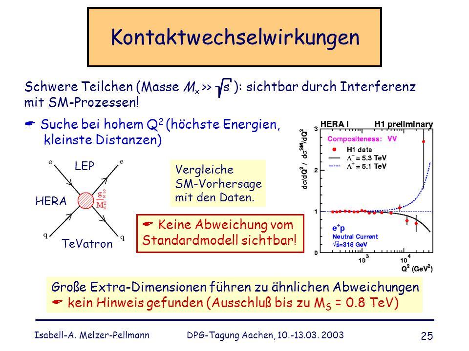 Isabell-A. Melzer-Pellmann DPG-Tagung Aachen, 10.-13.03. 2003 25 Kontaktwechselwirkungen Schwere Teilchen (Masse M x >> s ): sichtbar durch Interferen