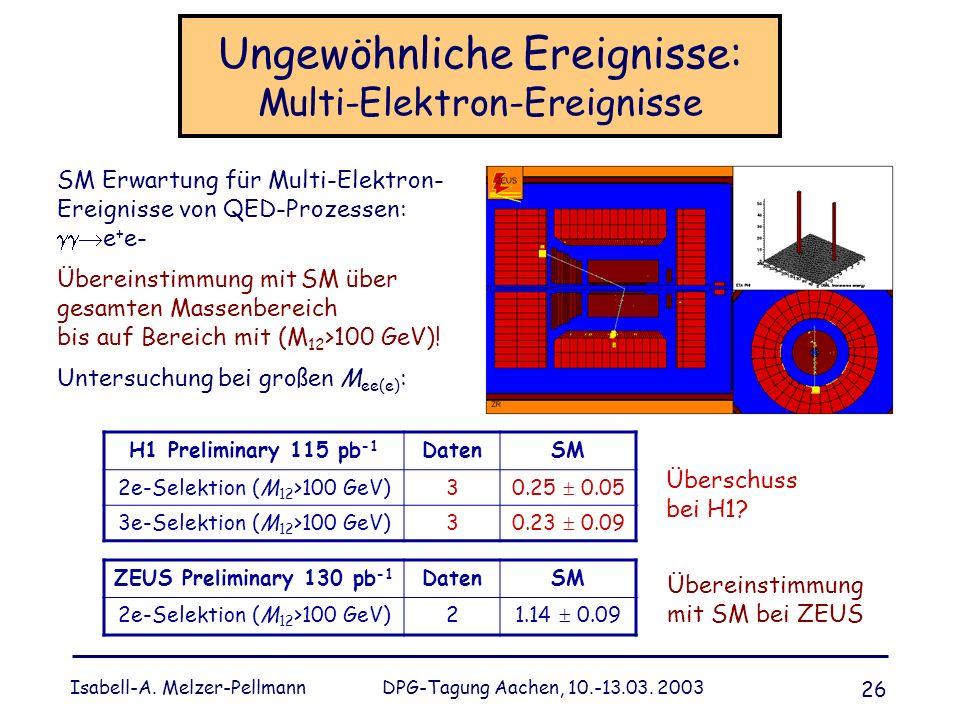 Isabell-A. Melzer-Pellmann DPG-Tagung Aachen, 10.-13.03. 2003 26 Ungewöhnliche Ereignisse: Multi-Elektron-Ereignisse SM Erwartung für Multi-Elektron-