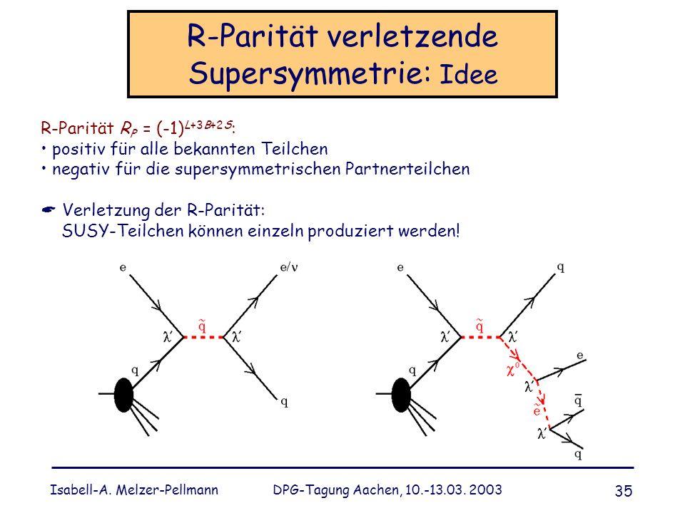 Isabell-A. Melzer-Pellmann DPG-Tagung Aachen, 10.-13.03. 2003 35 R-Parität verletzende Supersymmetrie: Idee R-Parität R P = (-1) L+3B+2S : positiv für