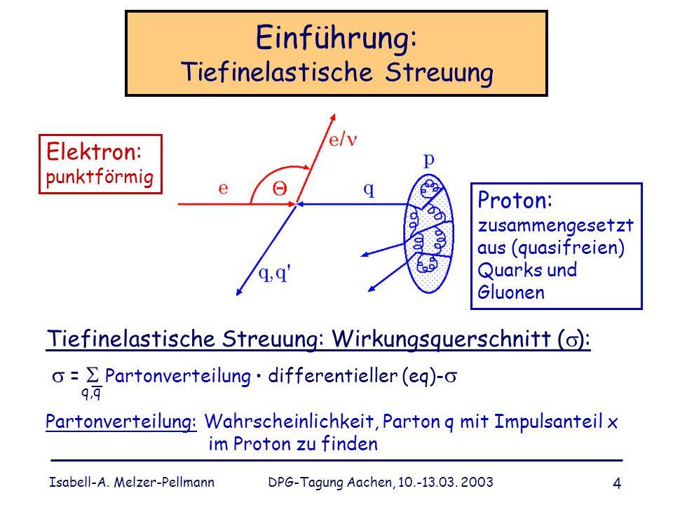 Isabell-A. Melzer-Pellmann DPG-Tagung Aachen, 10.-13.03. 2003 4 Einführung: Tiefinelastische Streuung Elektron: punktförmig Proton: zusammengesetzt au