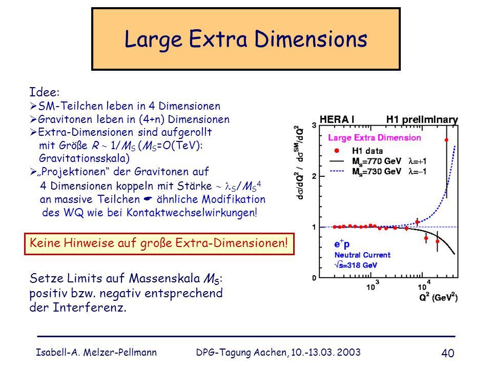 Isabell-A. Melzer-Pellmann DPG-Tagung Aachen, 10.-13.03. 2003 40 Large Extra Dimensions Idee: SM-Teilchen leben in 4 Dimensionen Gravitonen leben in (