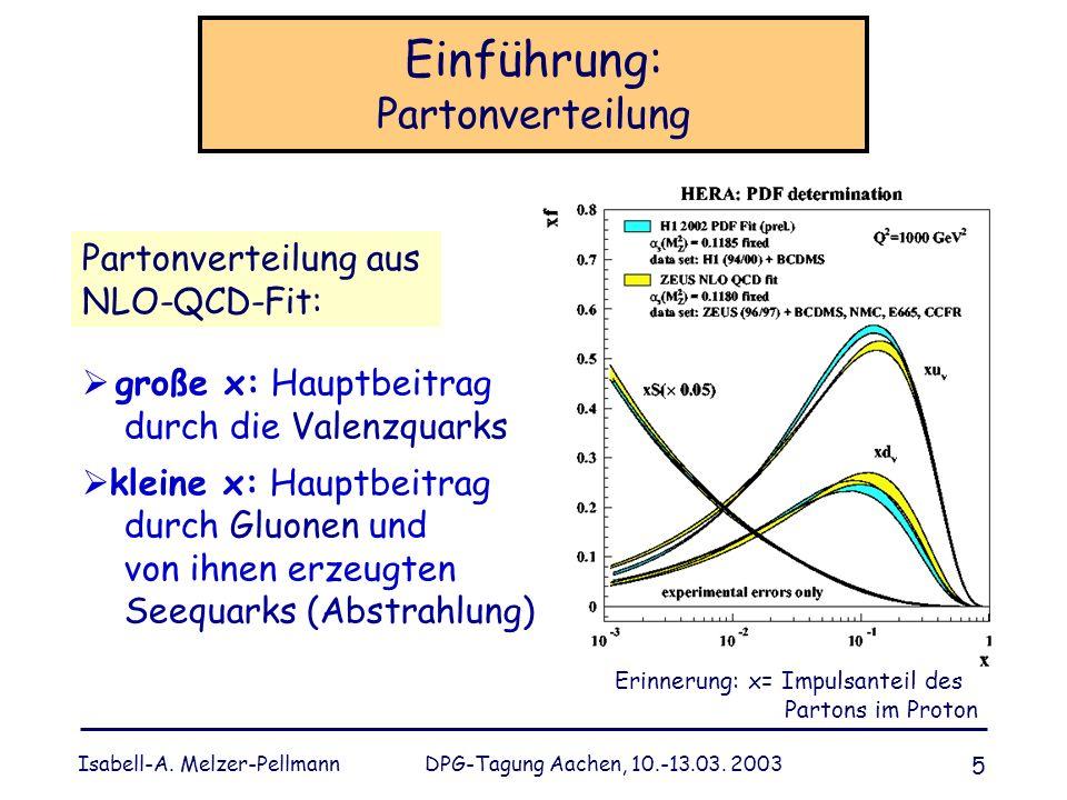 Isabell-A. Melzer-Pellmann DPG-Tagung Aachen, 10.-13.03. 2003 5 Einführung: Partonverteilung große x: Hauptbeitrag durch die Valenzquarks kleine x: Ha