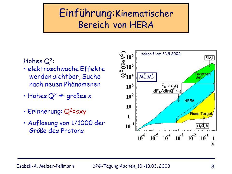 Isabell-A. Melzer-Pellmann DPG-Tagung Aachen, 10.-13.03. 2003 8 Einführung: Kinematischer Bereich von HERA Hohes Q 2 : elektroschwache Effekte werden