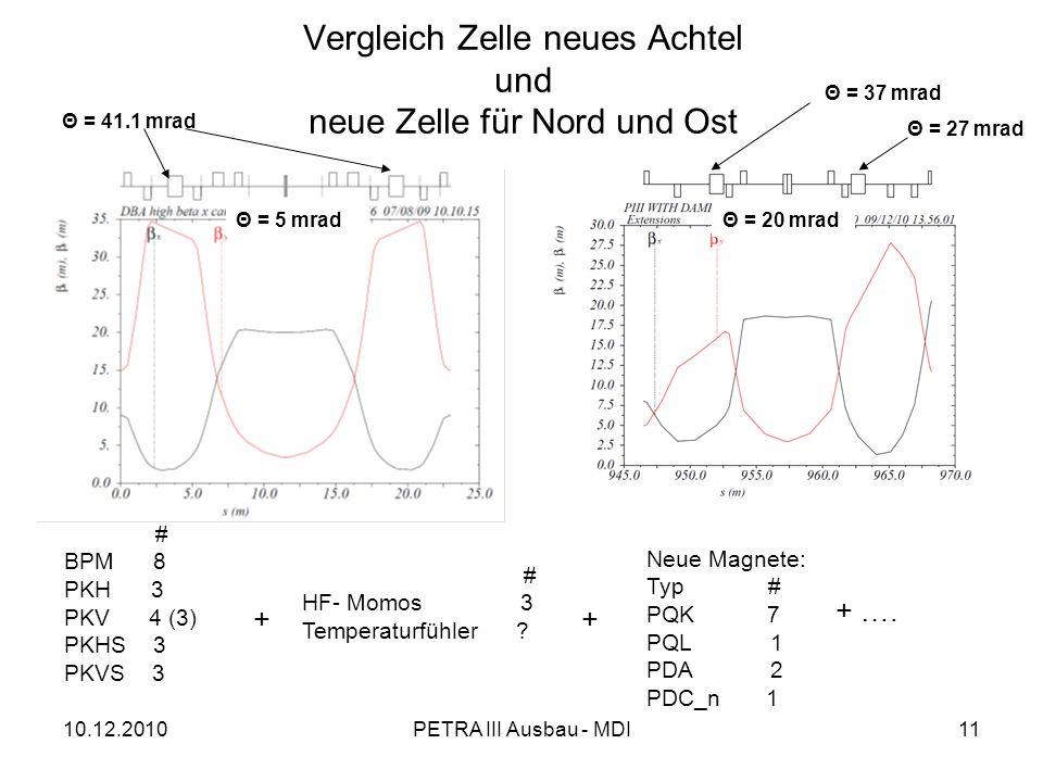 10.12.2010PETRA III Ausbau - MDI11 Vergleich Zelle neues Achtel und neue Zelle für Nord und Ost # BPM 8 PKH 3 PKV 4 (3) PKHS 3 PKVS 3 Θ = 41.1 mrad Θ = 5 mrad Θ = 27 mrad Θ = 20 mrad Neue Magnete: Typ # PQK 7 PQL 1 PDA 2 PDC_n 1 # HF- Momos 3 Temperaturfühler .