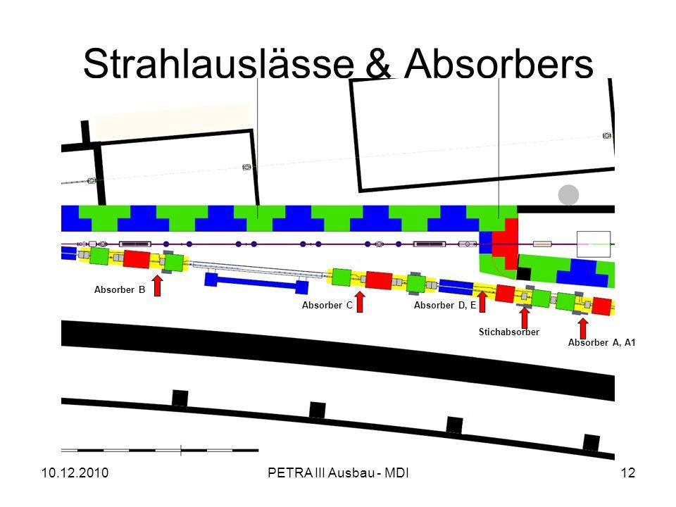 10.12.2010PETRA III Ausbau - MDI12 Strahlauslässe & Absorbers Absorber B Absorber CAbsorber D, E Stichabsorber Absorber A, A1