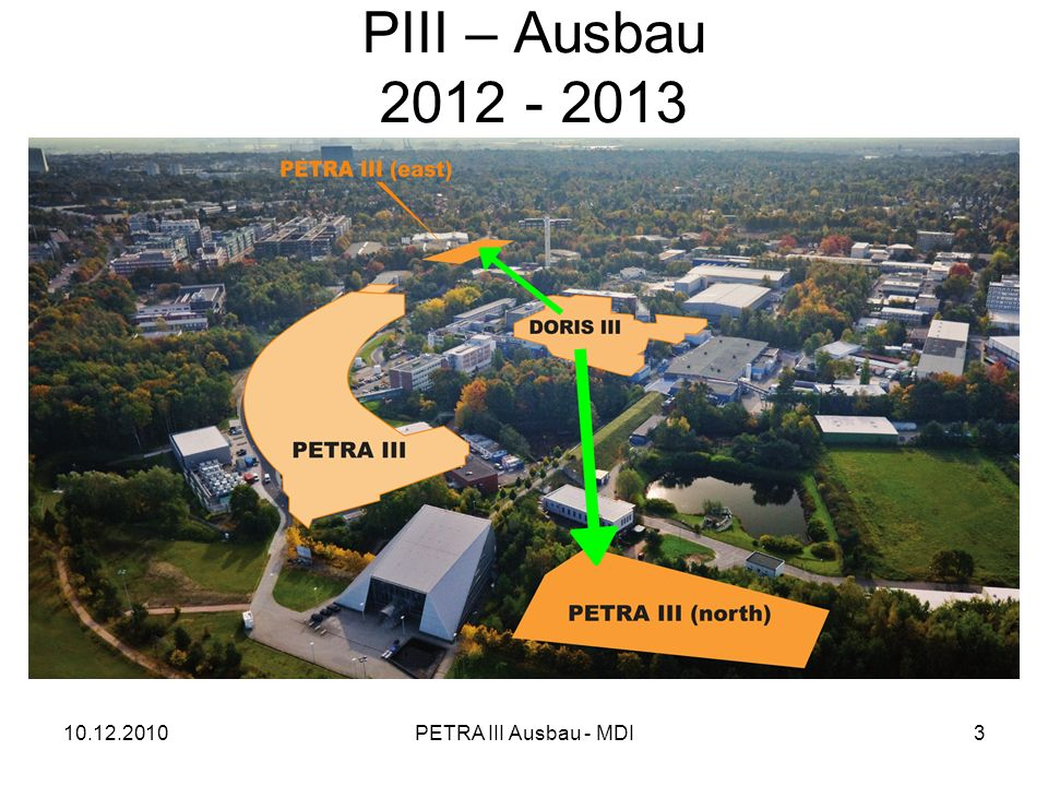10.12.2010PETRA III Ausbau - MDI PIII – Ausbau 2012 - 2013 3