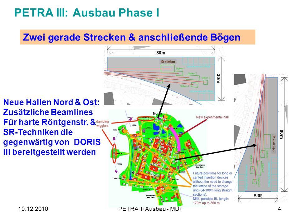 10.12.2010PETRA III Ausbau - MDI4 Neue Hallen Nord & Ost: Zusätzliche Beamlines Für harte Röntgenstr.