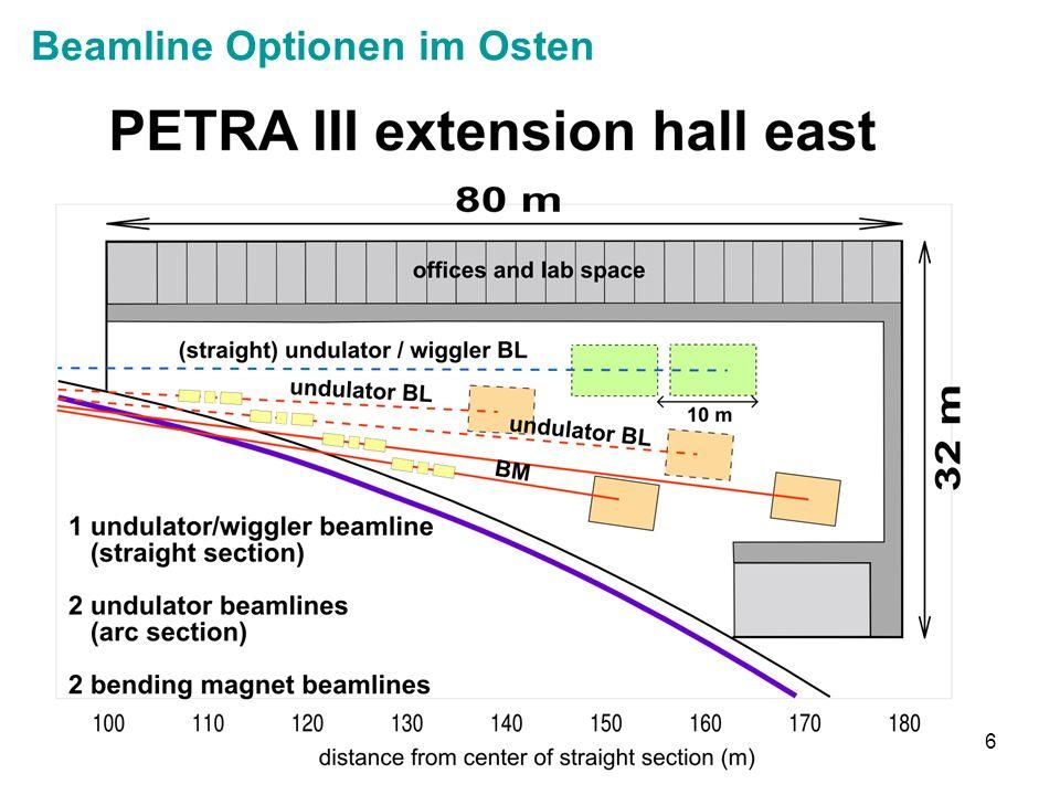 10.12.2010PETRA III Ausbau - MDI6 Beamline Optionen im Osten